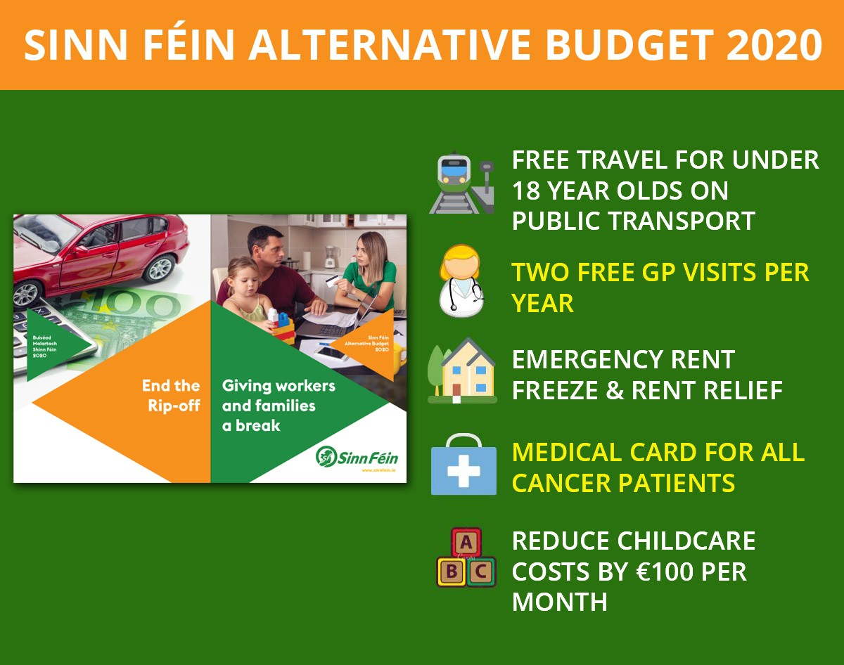 Sinn Fein Alternative Budget 2020